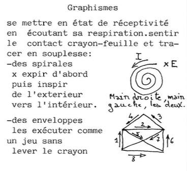 Graphisme Concentration
